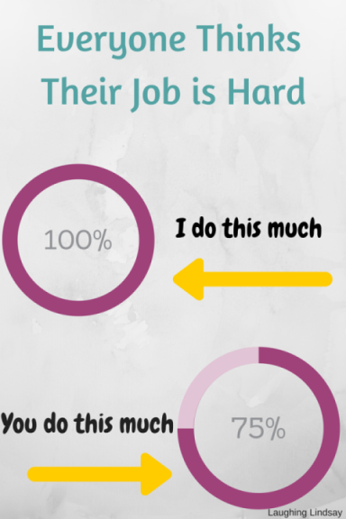 Everyone Thinks Their Job is Hard